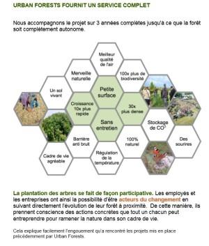 Capture page2 presa urban forest pour site