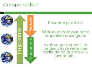 Compensation 3